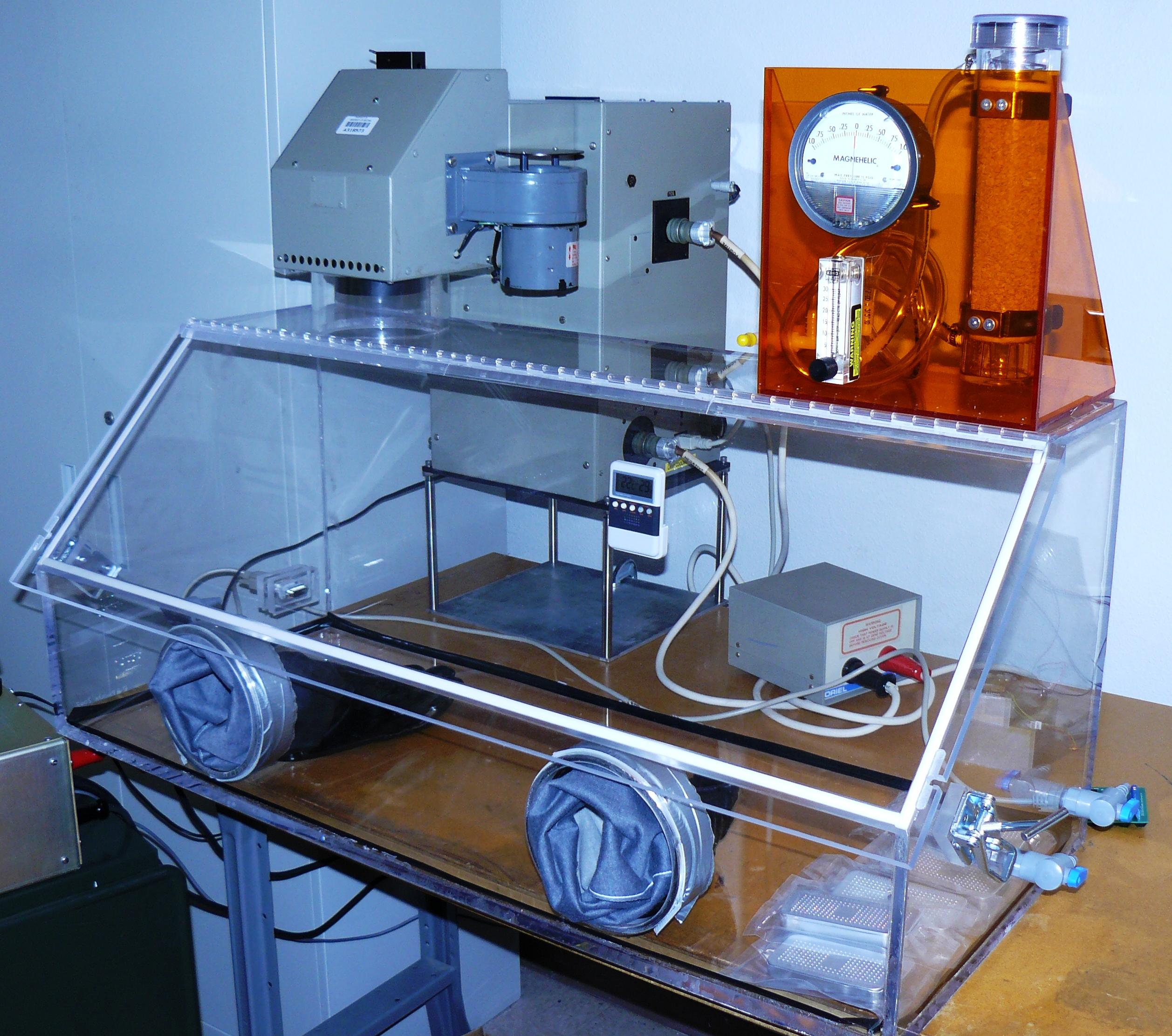 Nitrogen Glovebox -Buy Quality Products Online